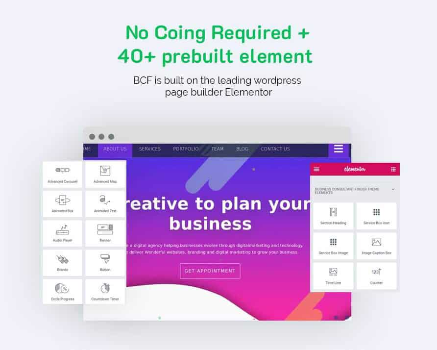 No Coding Requried WordPress theme