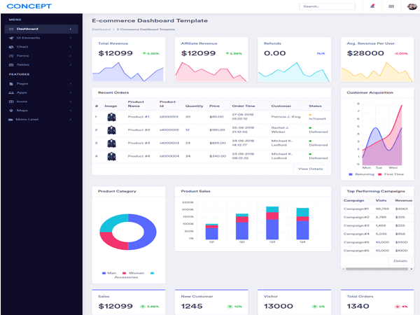 Image of Concept Bootstrap Admin Dashboard Template